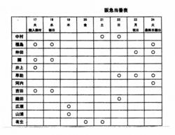 九谷焼の魅力展 当番表.jpg